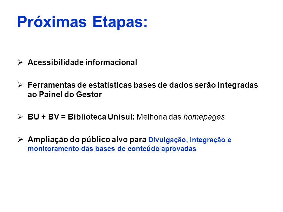 Próximas Etapas:  Acessibilidade informacional  Ferramentas de estatísticas bases de dados serão integradas ao Painel do Gestor  BU + BV = Bibliote