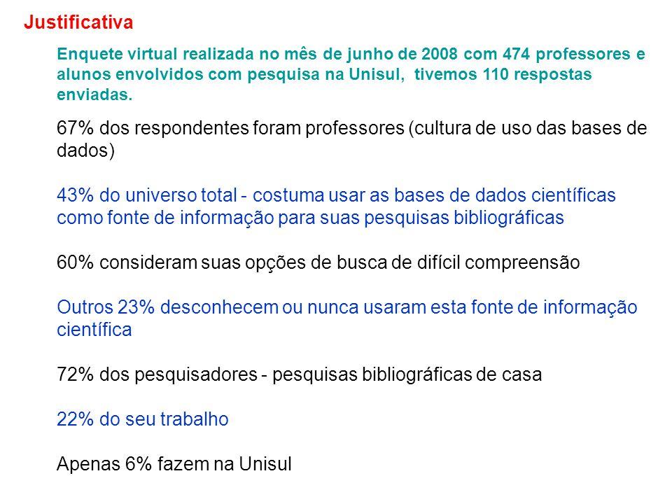 Enquete virtual realizada no mês de junho de 2008 com 474 professores e alunos envolvidos com pesquisa na Unisul, tivemos 110 respostas enviadas. 67%
