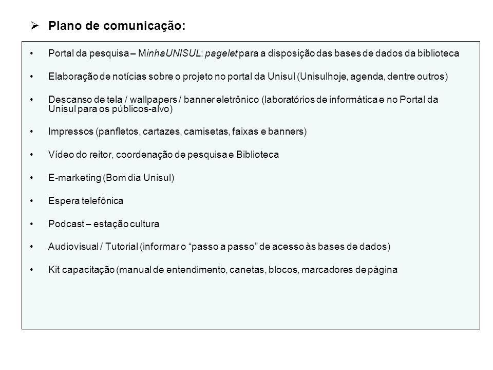  Plano de comunicação: Portal da pesquisa – MinhaUNISUL: pagelet para a disposição das bases de dados da biblioteca Elaboração de notícias sobre o pr