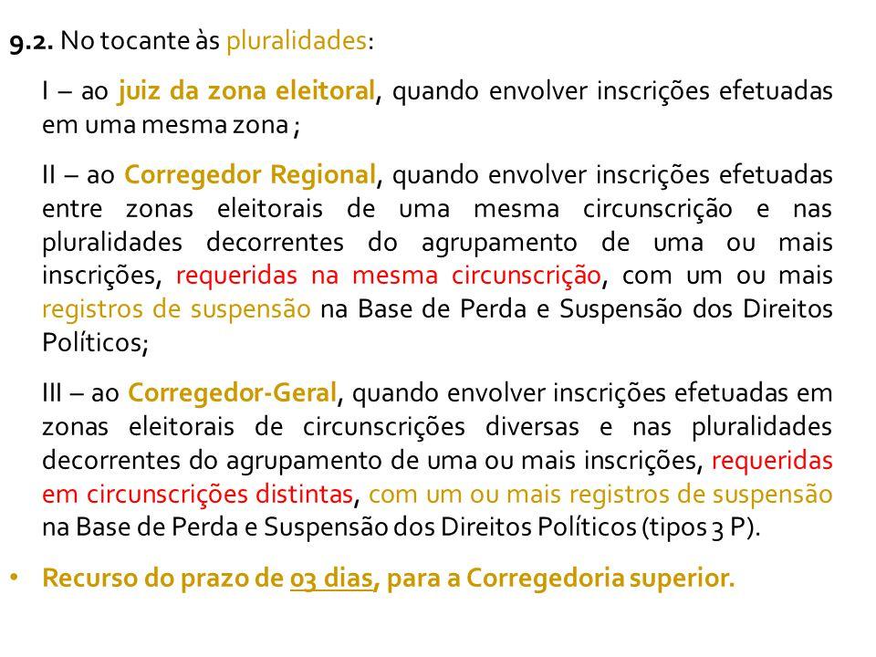 9.2. No tocante às pluralidades: I – ao juiz da zona eleitoral, quando envolver inscrições efetuadas em uma mesma zona ; II – ao Corregedor Regional,