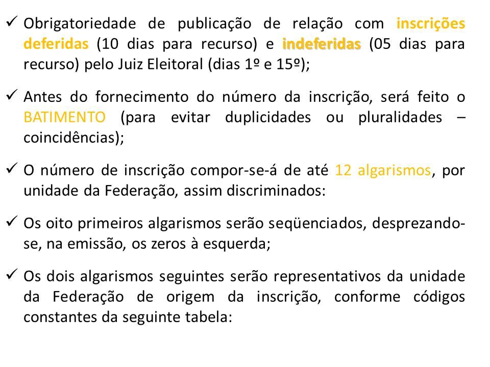 indeferidas Obrigatoriedade de publicação de relação com inscrições deferidas (10 dias para recurso) e indeferidas (05 dias para recurso) pelo Juiz El