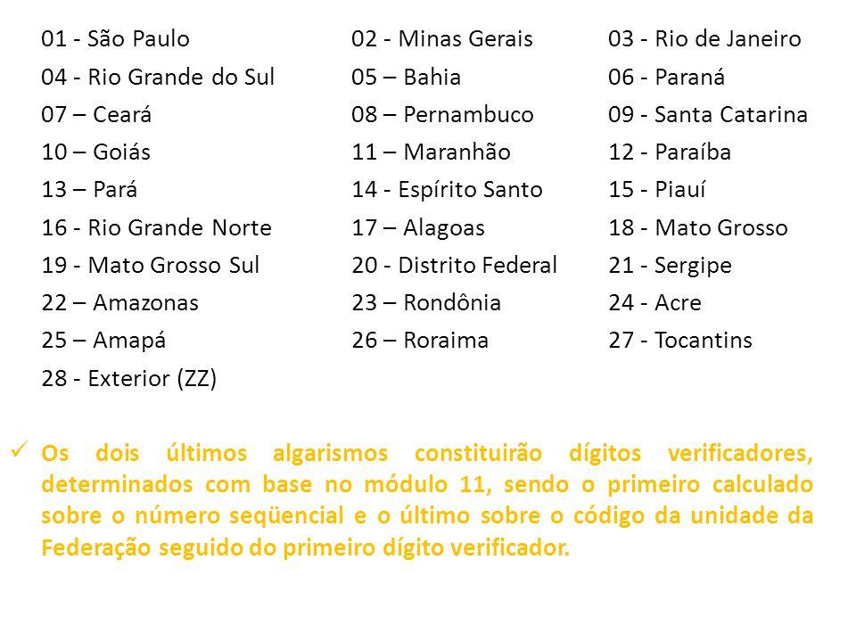 01 - São Paulo02 - Minas Gerais03 - Rio de Janeiro 04 - Rio Grande do Sul 05 – Bahia06 - Paraná 07 – Ceará08 – Pernambuco09 - Santa Catarina 10 – Goiá