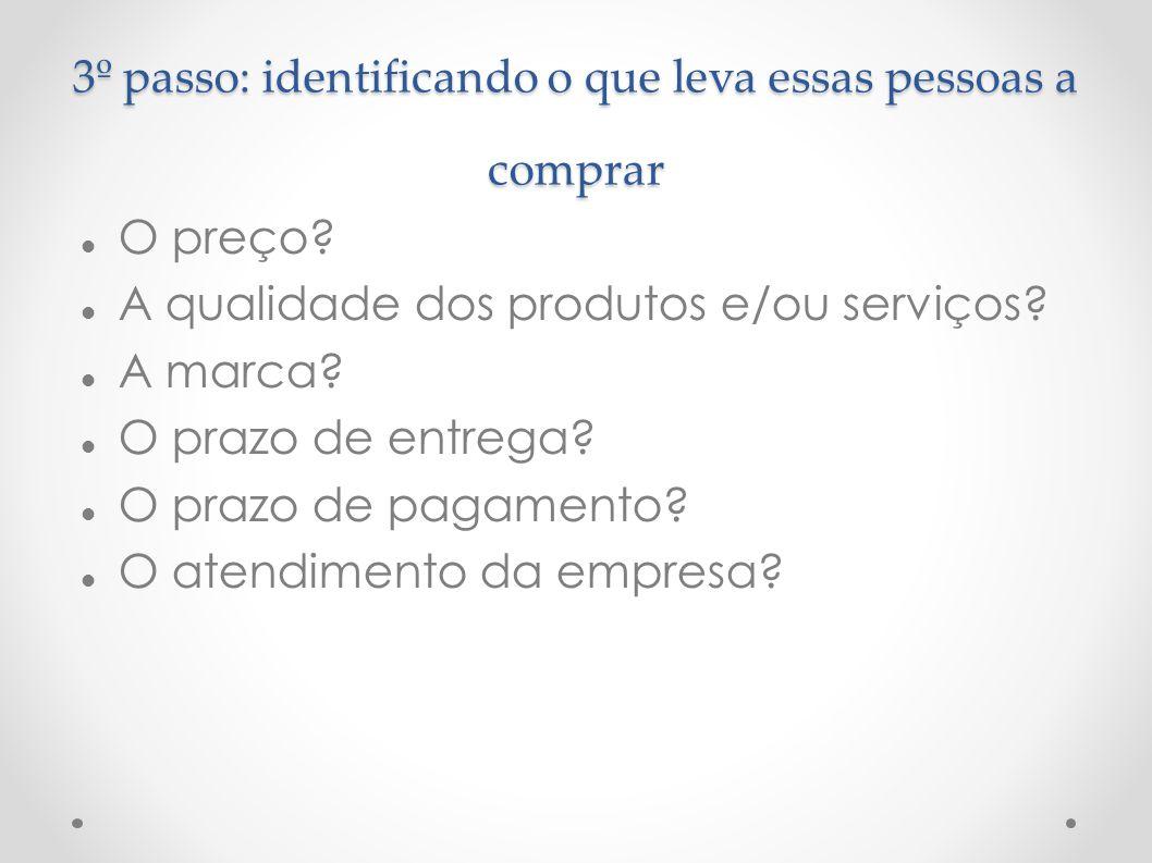 3º passo: identificando o que leva essas pessoas a comprar O preço? A qualidade dos produtos e/ou serviços? A marca? O prazo de entrega? O prazo de pa