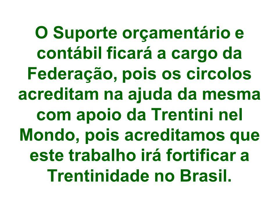 O Suporte orçamentário e contábil ficará a cargo da Federação, pois os circolos acreditam na ajuda da mesma com apoio da Trentini nel Mondo, pois acreditamos que este trabalho irá fortificar a Trentinidade no Brasil.