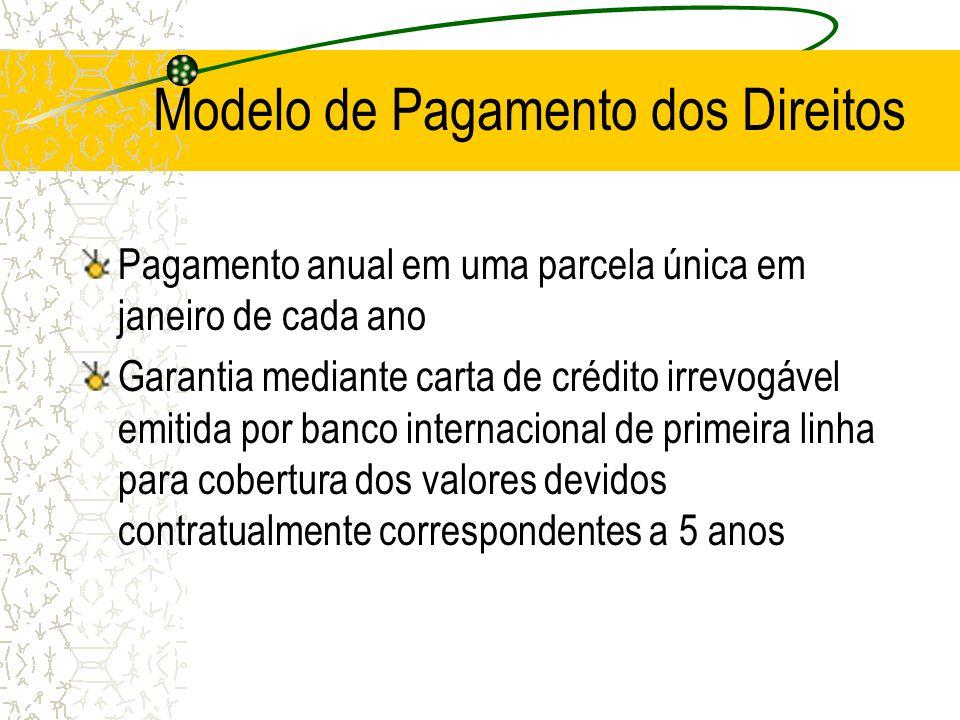 Modelo de Pagamento dos Direitos Pagamento anual em uma parcela única em janeiro de cada ano Garantia mediante carta de crédito irrevogável emitida po