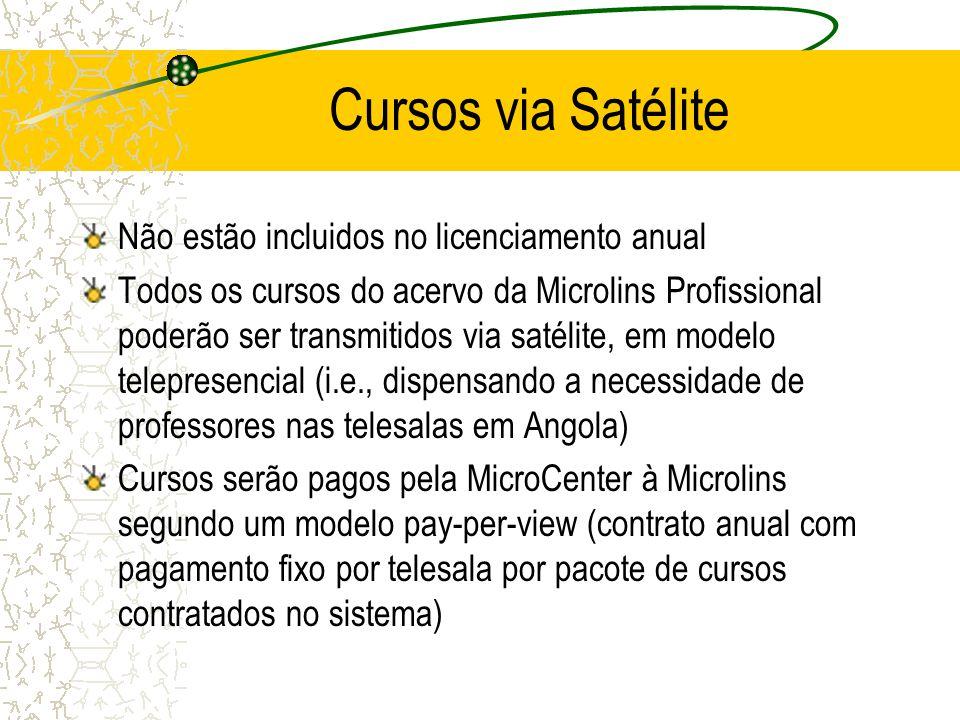 Cursos via Satélite Não estão incluidos no licenciamento anual Todos os cursos do acervo da Microlins Profissional poderão ser transmitidos via satéli