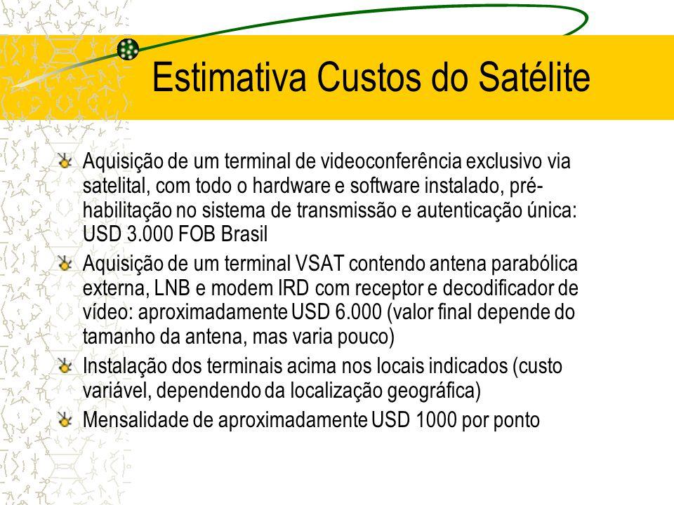 Estimativa Custos do Satélite Aquisição de um terminal de videoconferência exclusivo via satelital, com todo o hardware e software instalado, pré- hab