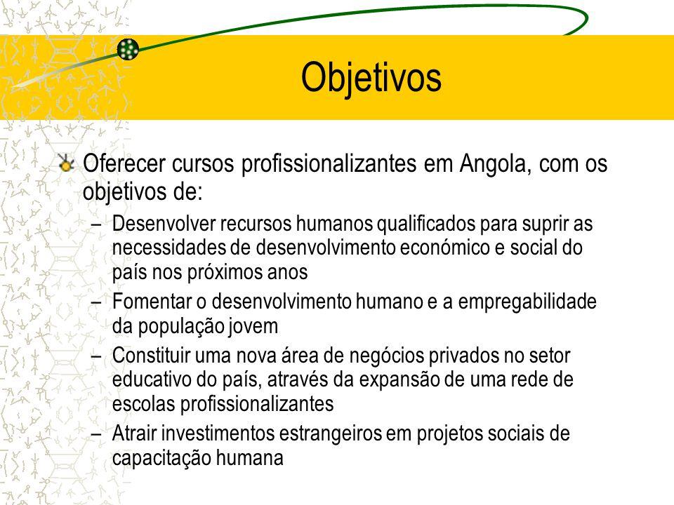 Objetivos Oferecer cursos profissionalizantes em Angola, com os objetivos de: –Desenvolver recursos humanos qualificados para suprir as necessidades de desenvolvimento económico e social do país nos próximos anos –Fomentar o desenvolvimento humano e a empregabilidade da população jovem –Constituir uma nova área de negócios privados no setor educativo do país, através da expansão de uma rede de escolas profissionalizantes –Atrair investimentos estrangeiros em projetos sociais de capacitação humana