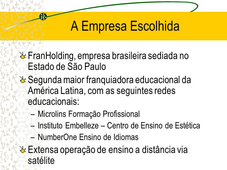 A Empresa Escolhida FranHolding, empresa brasileira sediada no Estado de São Paulo Segunda maior franquiadora educacional da América Latina, com as se