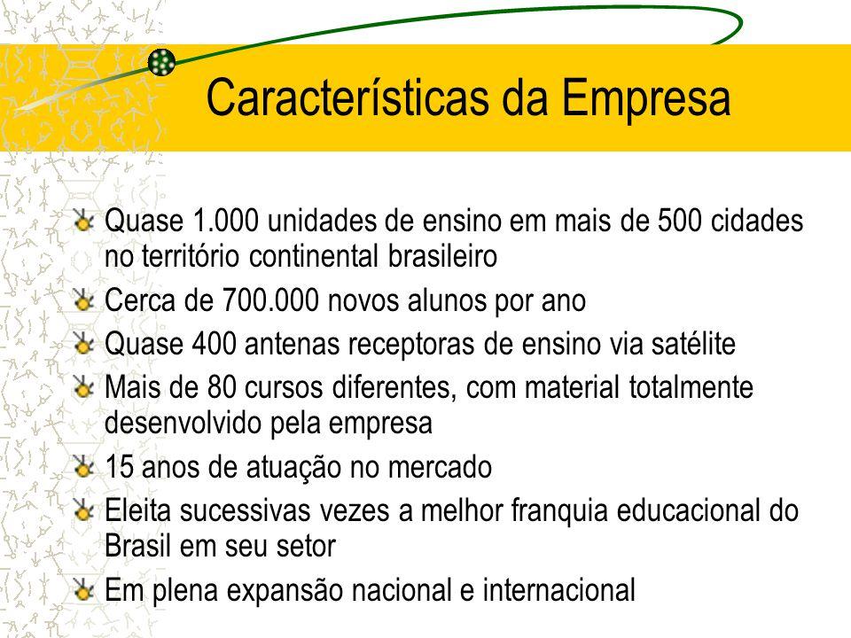 Características da Empresa Quase 1.000 unidades de ensino em mais de 500 cidades no território continental brasileiro Cerca de 700.000 novos alunos po
