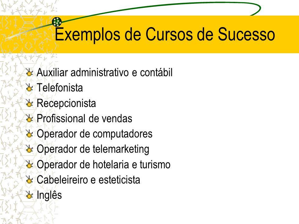Exemplos de Cursos de Sucesso Auxiliar administrativo e contábil Telefonista Recepcionista Profissional de vendas Operador de computadores Operador de