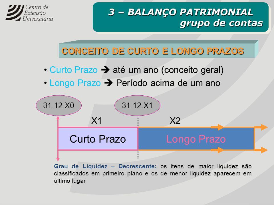 CONCEITO DE CURTO E LONGO PRAZOS Longo PrazoCurto Prazo X1X2 31.12.X131.12.X0 Curto Prazo  até um ano (conceito geral) Longo Prazo  Período acima de