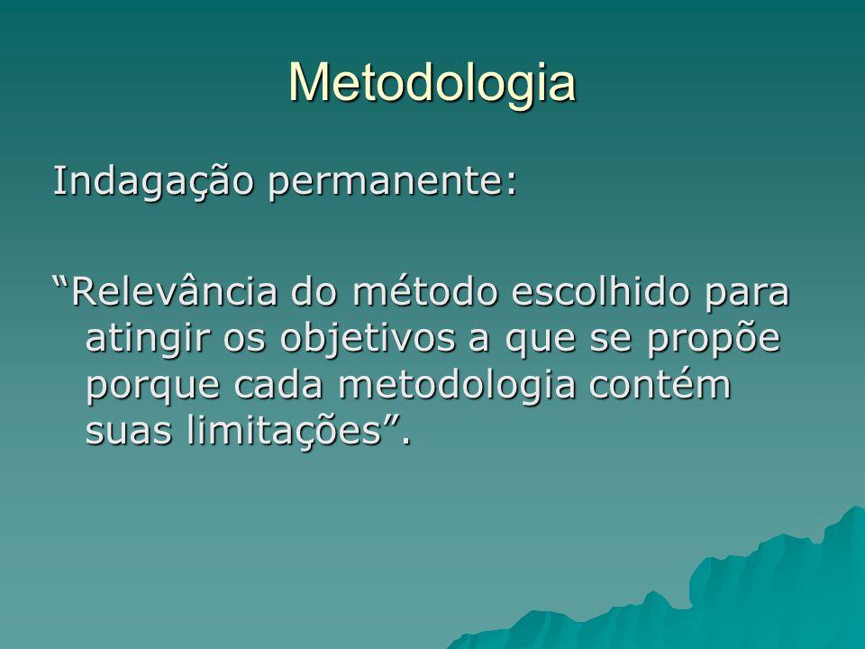 """Metodologia Indagação permanente: """"Relevância do método escolhido para atingir os objetivos a que se propõe porque cada metodologia contém suas limita"""