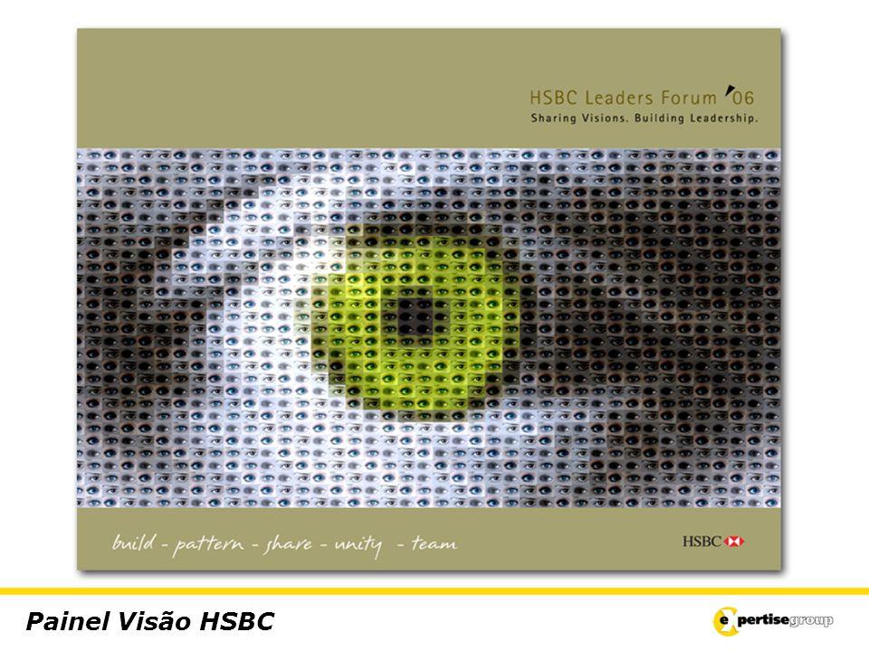 Painel Visão HSBC
