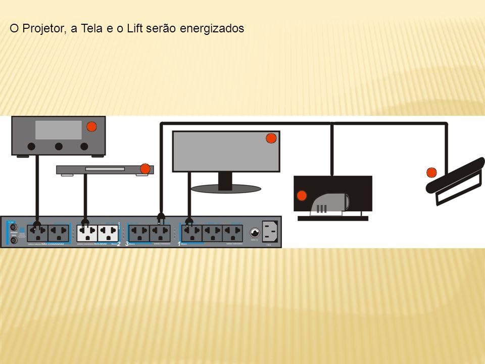 Ao terminar de utilizar o Projetor, desligue o Condicionador pressionando durante alguns segundos o Botão start até Pro aparecer no Display Deixe o Bloco 3 desabilitado e o re-programe para que apenas os Blocos 1 e 2 energizem