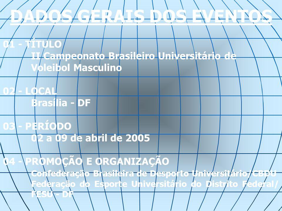 DADOS GERAIS DOS EVENTOS 01 - TÍTULO II Campeonato Brasileiro Universitário de Voleibol Masculino 02 - LOCAL Brasília - DF 03 - PERÍODO 02 a 09 de abril de 2005 04 - PROMOÇÃO E ORGANIZAÇÃO Confederação Brasileira de Desporto Universitário/CBDU Federação do Esporte Universitário do Distrito Federal/ FESU - DF