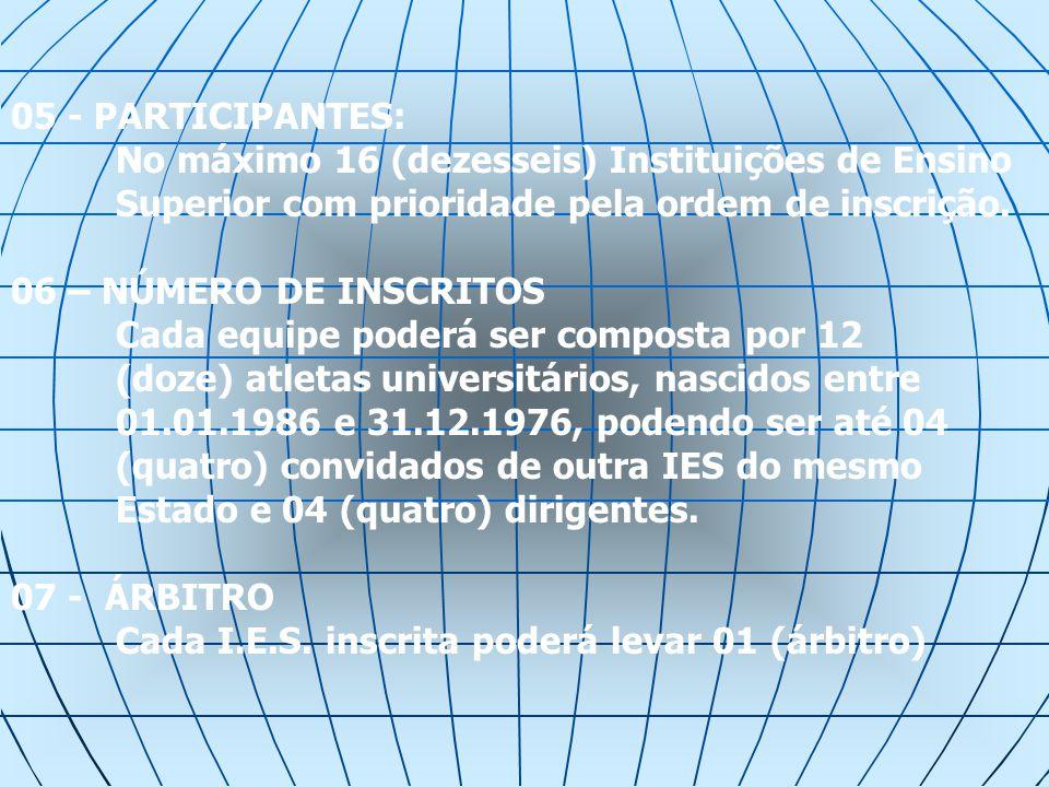 08 – HOSPEDAGEM e ALIMENTAÇÃO 1) A FESU-DF oferece aos inscritos hospedagem (alojamento do Mané Garrincha) para as seis primeiras equipes inscritas na competição (TAXA DE INSCRIÇÃO PAGA), devendo as mesmas levarem roupa de cama e banho.