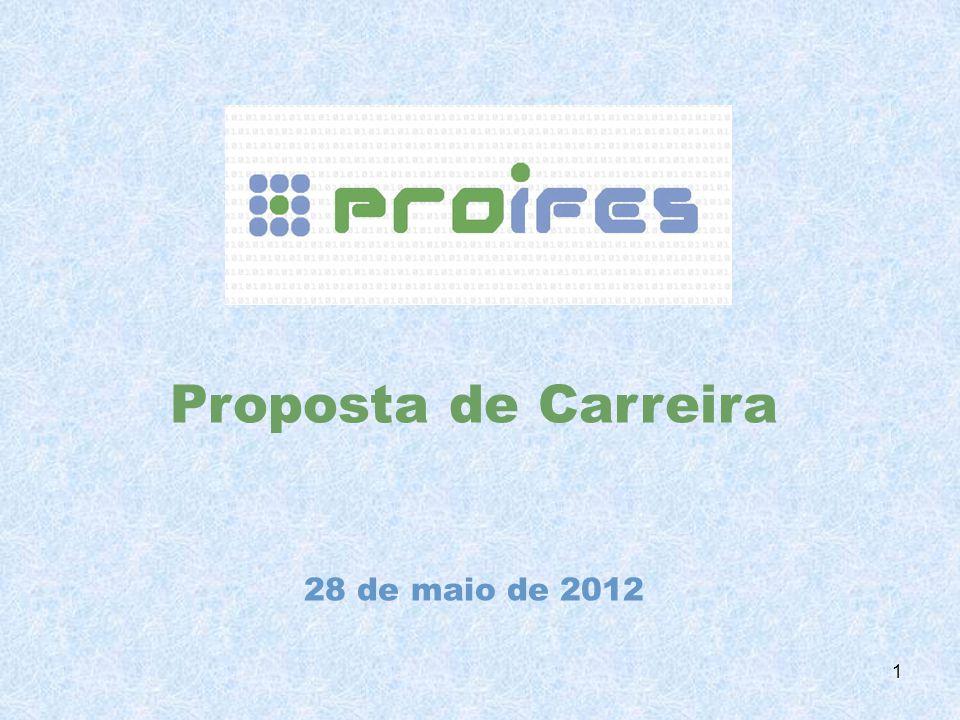 Proposta de Carreira 28 de maio de 2012 1