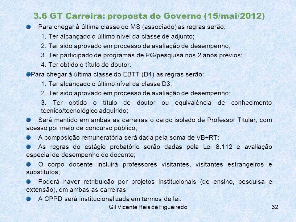 3.6 GT Carreira: proposta do Governo (15/mai/2012) Para chegar à última classe do MS (associado) as regras serão: 1.