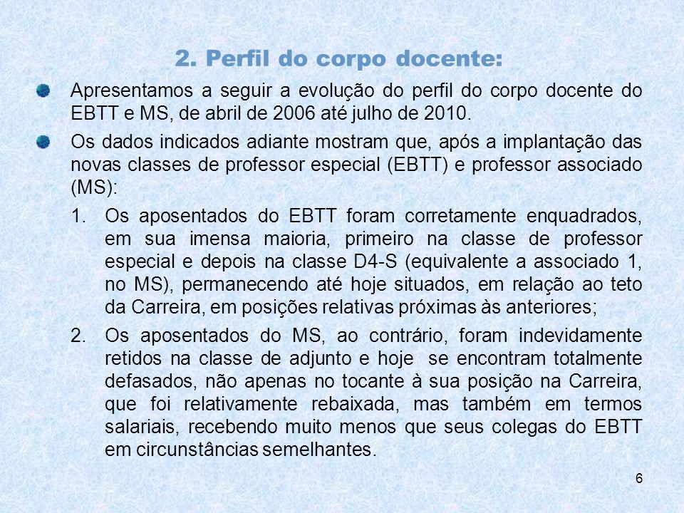 2. Perfil do corpo docente: Apresentamos a seguir a evolução do perfil do corpo docente do EBTT e MS, de abril de 2006 até julho de 2010. Os dados ind