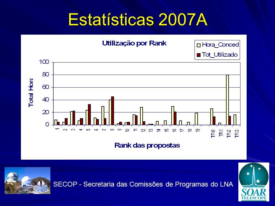 Estatísticas 2007A SECOP - Secretaria das Comissões de Programas do LNA
