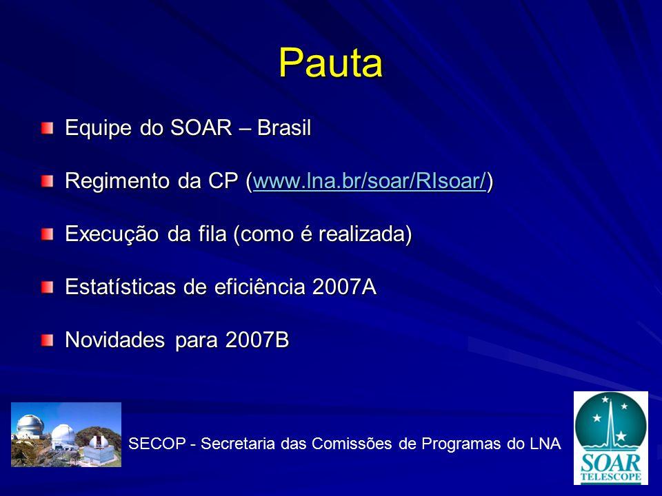 Pauta Equipe do SOAR – Brasil Regimento da CP (www.lna.br/soar/RIsoar/) www.lna.br/soar/RIsoar/ Execução da fila (como é realizada) Estatísticas de eficiência 2007A Novidades para 2007B SECOP - Secretaria das Comissões de Programas do LNA