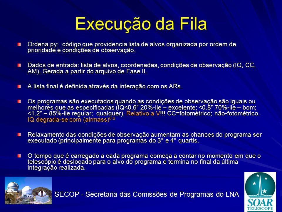 Execução da Fila Ordena.py: código que providencia lista de alvos organizada por ordem de prioridade e condições de observação.