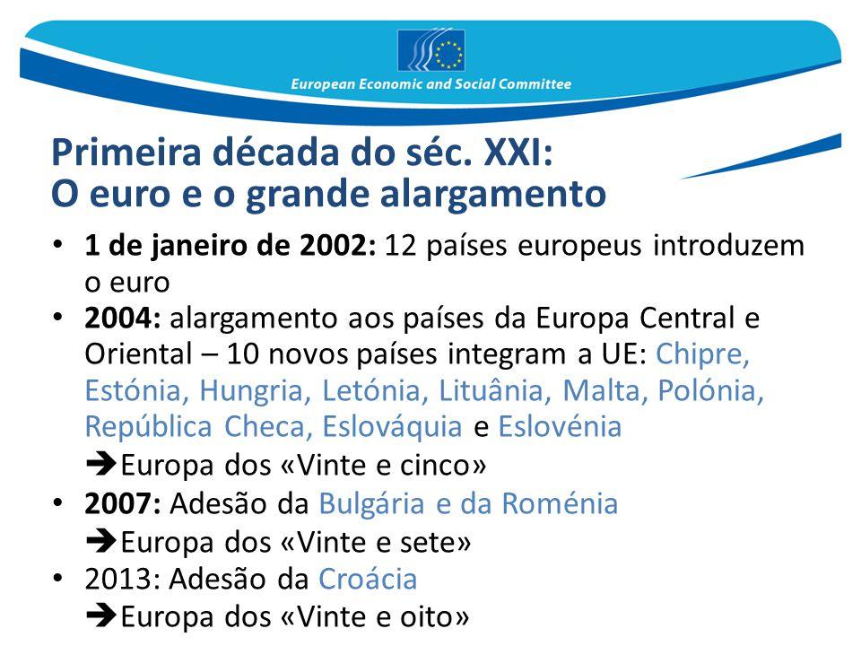 Primeira década do séc. XXI: O euro e o grande alargamento 1 de janeiro de 2002: 12 países europeus introduzem o euro 2004: alargamento aos países da
