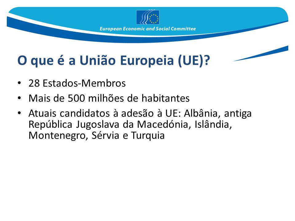 O que é a União Europeia (UE)? 28 Estados-Membros Mais de 500 milhões de habitantes Atuais candidatos à adesão à UE: Albânia, antiga República Jugosla