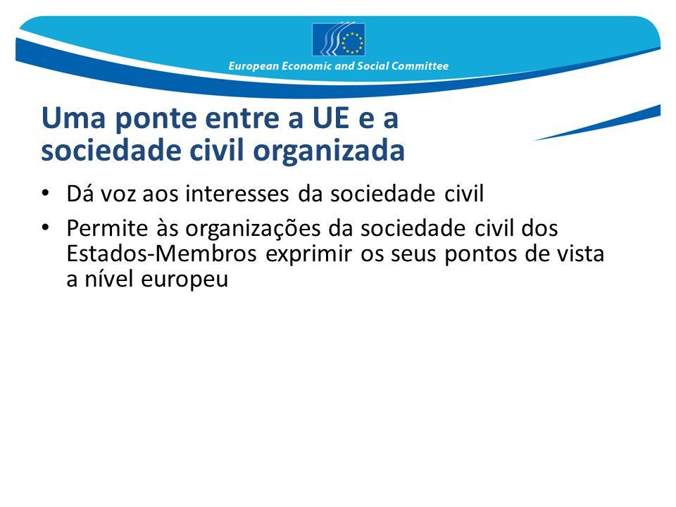 Uma ponte entre a UE e a sociedade civil organizada Dá voz aos interesses da sociedade civil Permite às organizações da sociedade civil dos Estados-Me