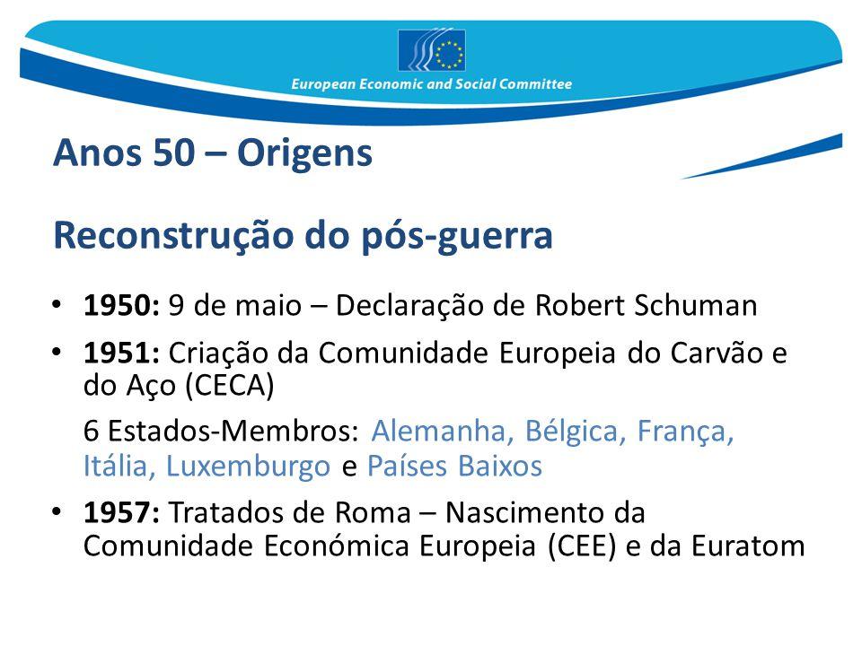 Anos 50 – Origens Reconstrução do pós-guerra 1950: 9 de maio – Declaração de Robert Schuman 1951: Criação da Comunidade Europeia do Carvão e do Aço (C