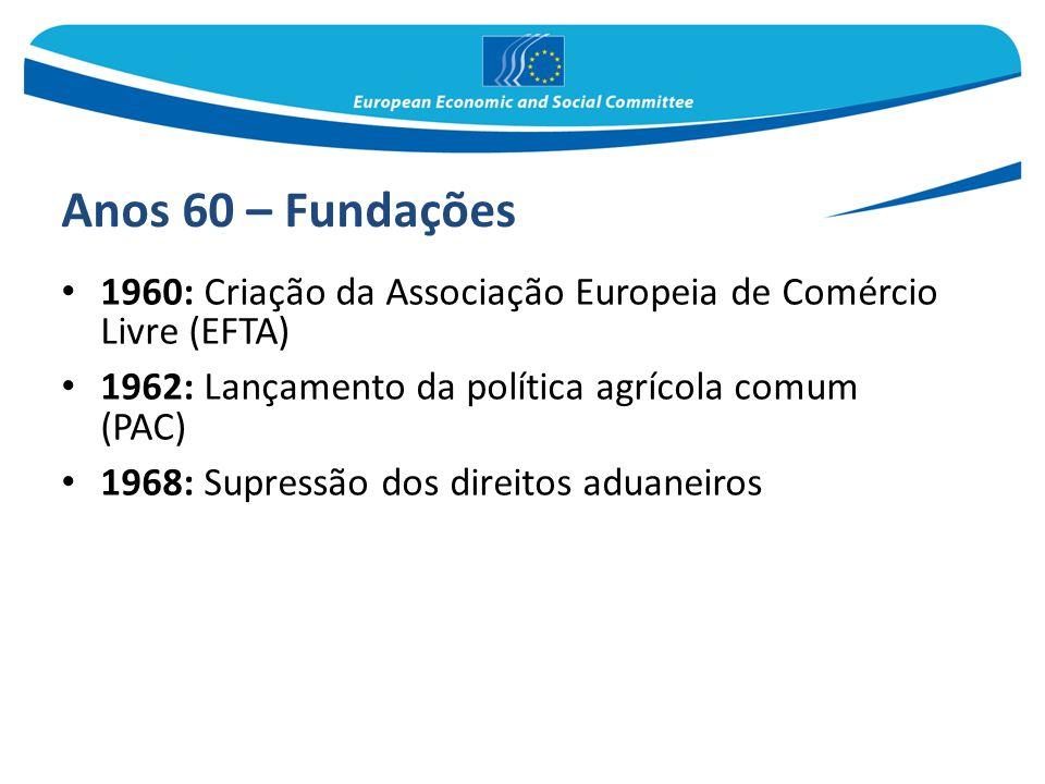 Anos 60 – Fundações 1960: Criação da Associação Europeia de Comércio Livre (EFTA) 1962: Lançamento da política agrícola comum (PAC) 1968: Supressão do