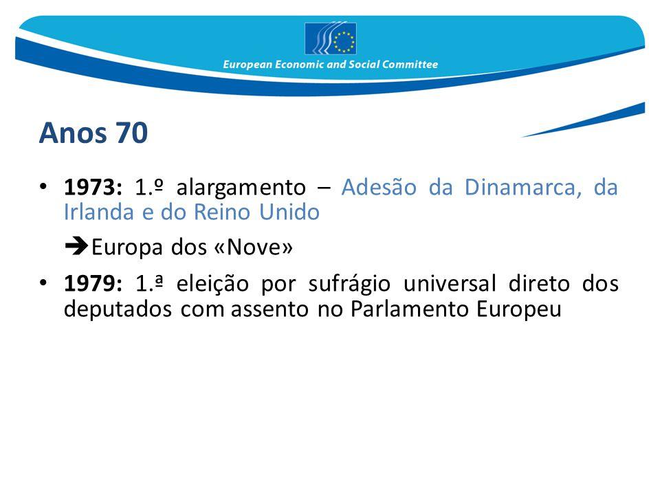 Anos 70 1973: 1.º alargamento – Adesão da Dinamarca, da Irlanda e do Reino Unido  Europa dos «Nove» 1979: 1.ª eleição por sufrágio universal direto d