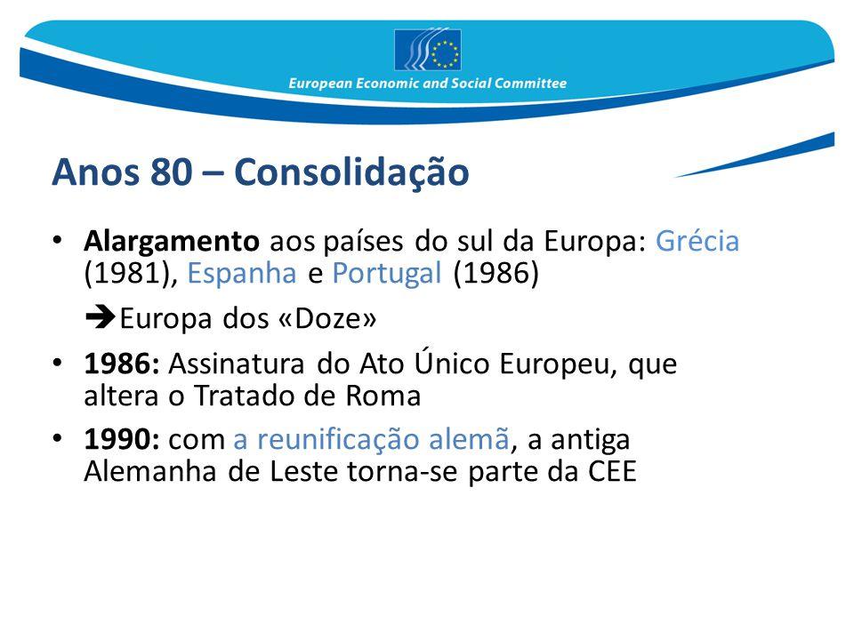Anos 80 – Consolidação Alargamento aos países do sul da Europa: Grécia (1981), Espanha e Portugal (1986)  Europa dos «Doze» 1986: Assinatura do Ato Ú