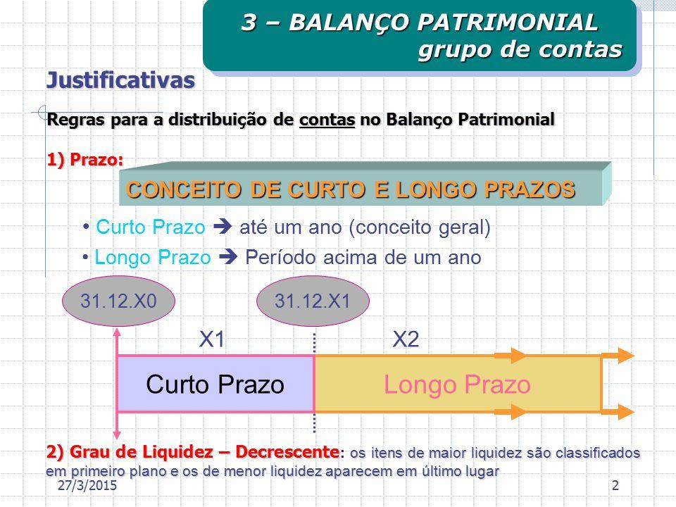 CONCEITO DE CURTO E LONGO PRAZOS Longo PrazoCurto Prazo X1X2 31.12.X131.12.X0 Curto Prazo  até um ano (conceito geral) Longo Prazo  Período acima de um ano 2) Grau de Liquidez – Decrescente os itens de maior liquidez são classificados em primeiro plano e os de menor liquidez aparecem em último lugar 2) Grau de Liquidez – Decrescente : os itens de maior liquidez são classificados em primeiro plano e os de menor liquidez aparecem em último lugar 3 – BALANÇO PATRIMONIAL grupo de contas grupo de contas 3 – BALANÇO PATRIMONIAL grupo de contas grupo de contas Justificativas Regras para a distribuição de contas no Balanço Patrimonial 1) Prazo: 27/3/20152