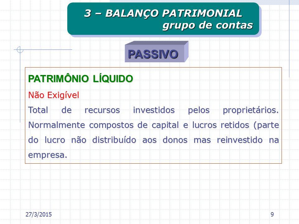 Visão sintética do balanço 3 – BALANÇO PATRIMONIAL grupo de contas grupo de contas 3 – BALANÇO PATRIMONIAL grupo de contas grupo de contas 27/3/201510