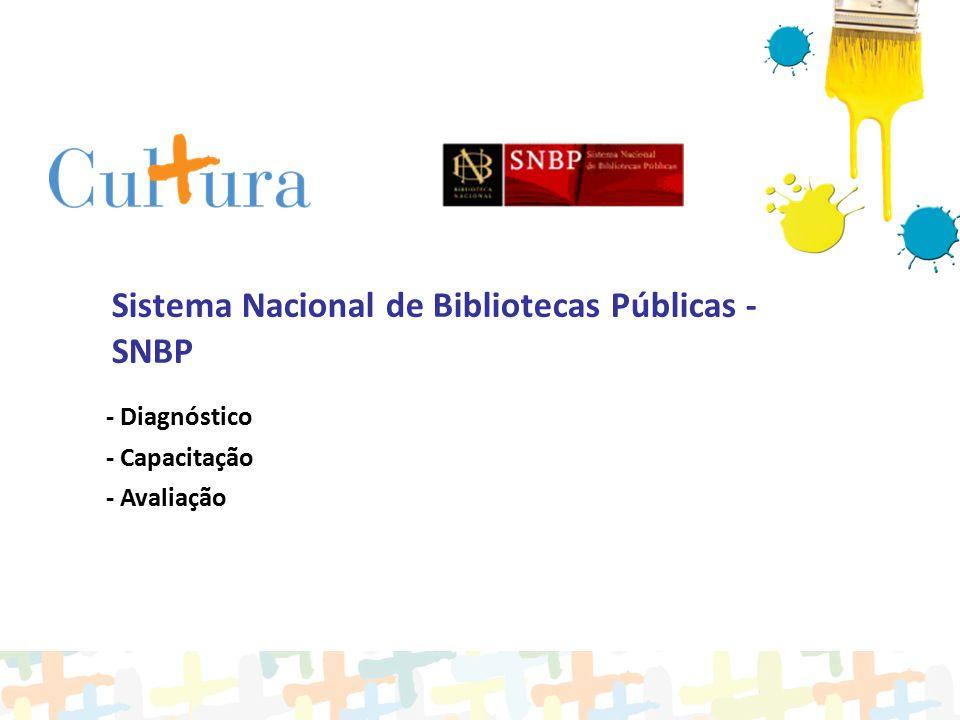Sistema Nacional de Bibliotecas Públicas - SNBP - Diagnóstico - Capacitação - Avaliação