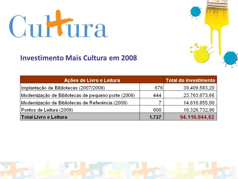 Investimento Mais Cultura em 2008