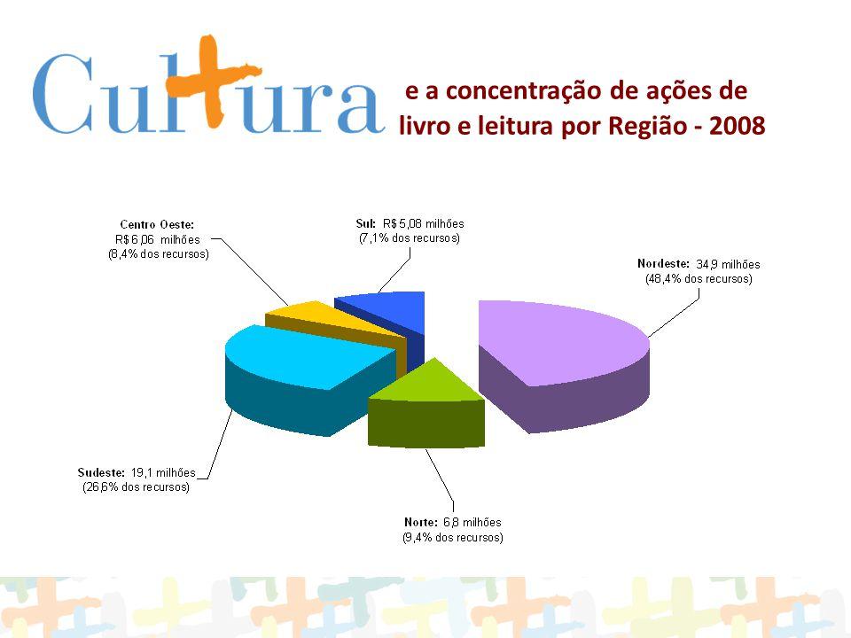 e a concentração de ações de livro e leitura por Região - 2008