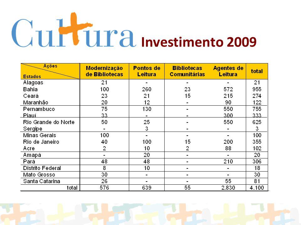 Investimento 2009