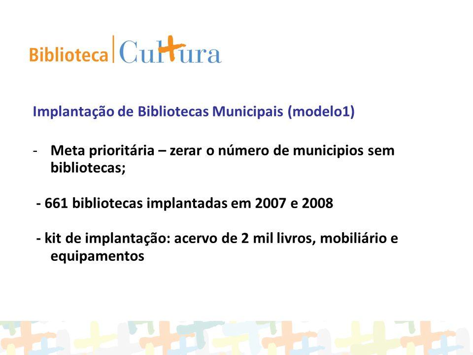 Implantação de Bibliotecas Municipais (modelo1) -Meta prioritária – zerar o número de municipios sem bibliotecas; - 661 bibliotecas implantadas em 200