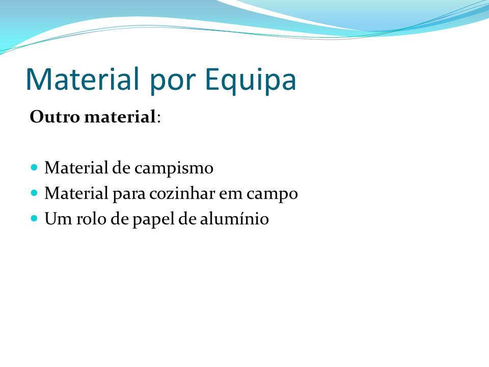 Material por Equipa Outro material: Material de campismo Material para cozinhar em campo Um rolo de papel de alumínio