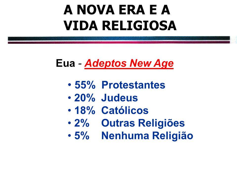 A NOVA ERA E A VIDA RELIGIOSA Eua - Adeptos New Age 55% Protestantes 20% Judeus 18% Católicos 2% Outras Religiões 5% Nenhuma Religião