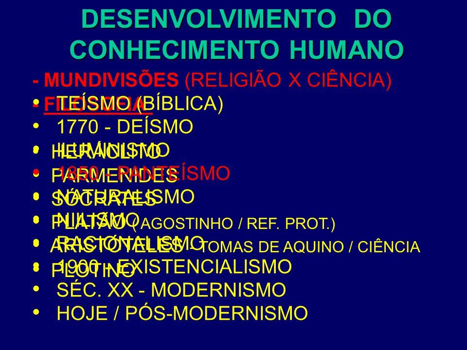 DESENVOLVIMENTO DO CONHECIMENTO HUMANO - FILOSOFIA HERÁCLITO PARMENIDES SÓCRATES PLATÃO ( AGOSTINHO / REF.