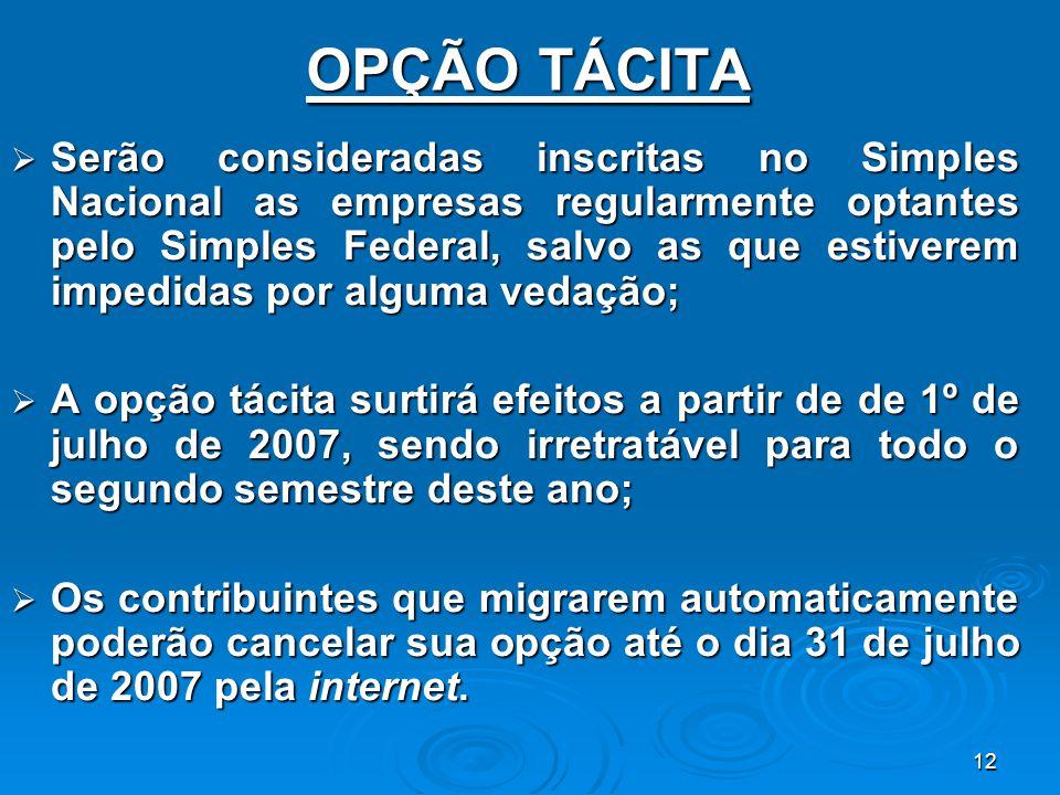 12 OPÇÃO TÁCITA  Serão consideradas inscritas no Simples Nacional as empresas regularmente optantes pelo Simples Federal, salvo as que estiverem impe