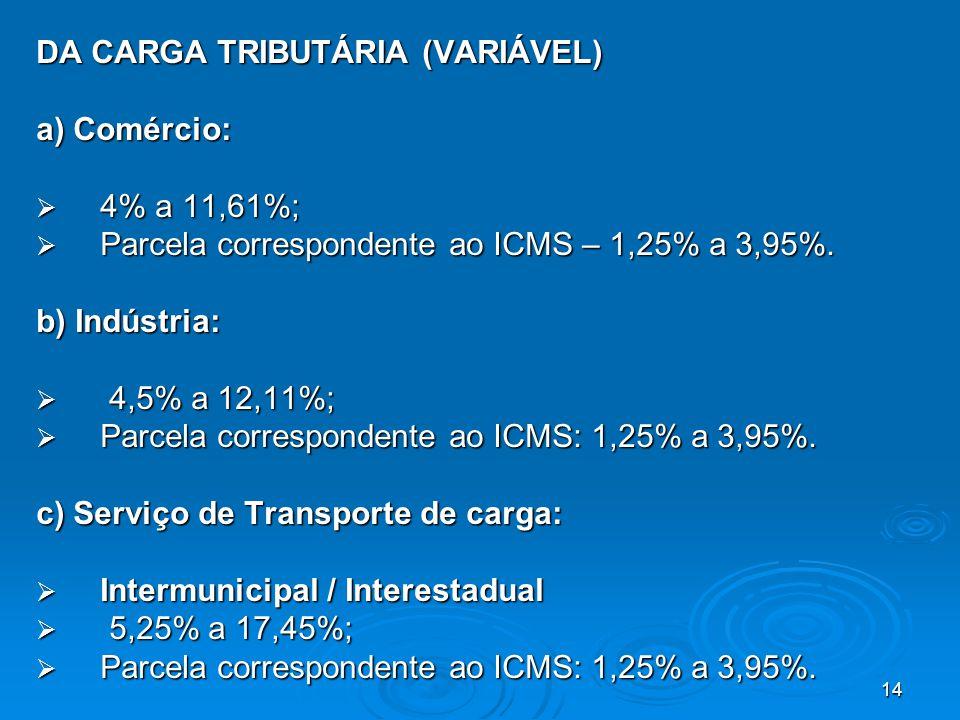 14 DA CARGA TRIBUTÁRIA (VARIÁVEL) a) Comércio:  4% a 11,61%;  Parcela correspondente ao ICMS – 1,25% a 3,95%. b) Indústria:  4,5% a 12,11%;  Parce