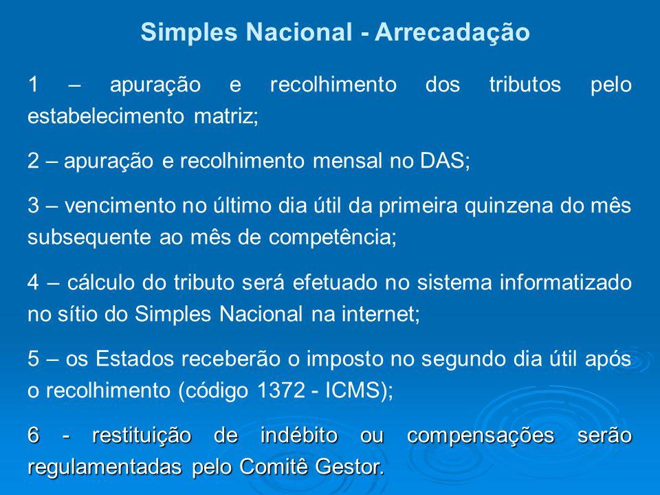 Simples Nacional - Arrecadação 1 – apuração e recolhimento dos tributos pelo estabelecimento matriz; 2 – apuração e recolhimento mensal no DAS; 3 – ve