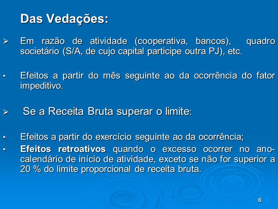 6 Das Vedações:  Em razão de atividade (cooperativa, bancos), quadro societário (S/A, de cujo capital participe outra PJ), etc. Efeitos a partir do m