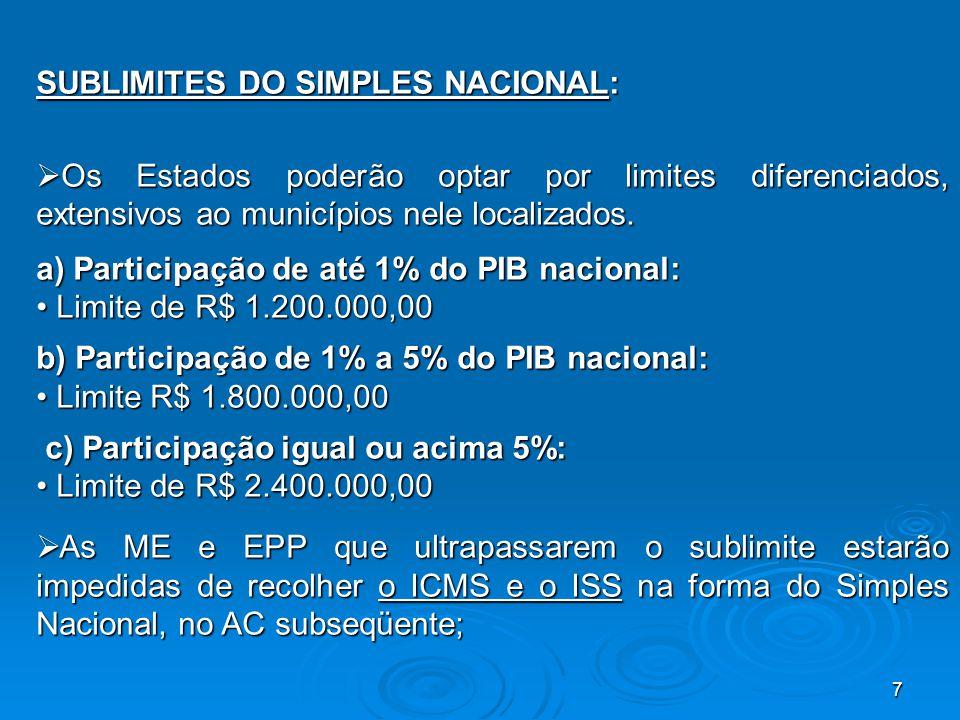7 SUBLIMITES DO SIMPLES NACIONAL:  Os Estados poderão optar por limites diferenciados, extensivos ao municípios nele localizados. a) Participação de