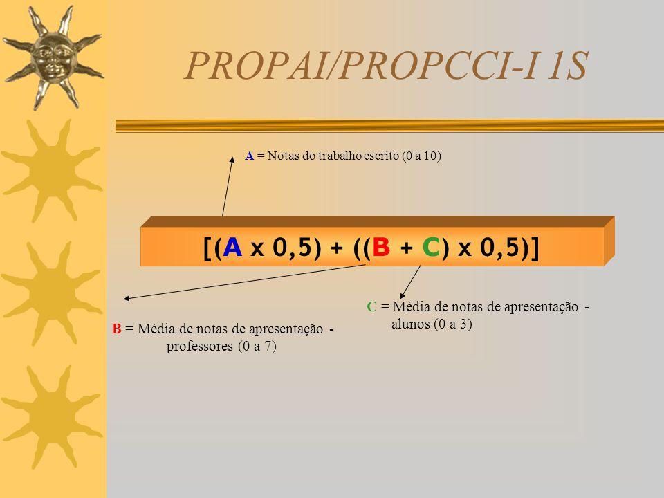 PROPAI/PROPCCI-I 1S  Avaliação: 10,0  Composição da avaliação: a) material escrito (script), seguindo às exigências e os critérios de correção estab